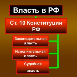 Органы власти Кинель-Черкасc