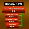 Органы власти в Кинель-Черкасc