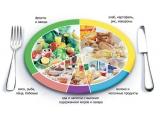 Хостел Дом прибыли - иконка «питание» в Кинель-Черкасах